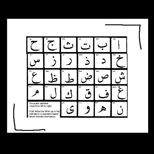 Alfabet Arabischkopie